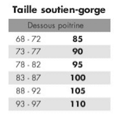 guide-taille-lingerie-01